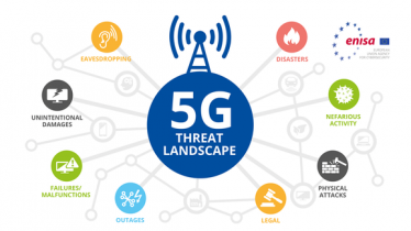 ENISA publishes threat landscape of 5G networks
